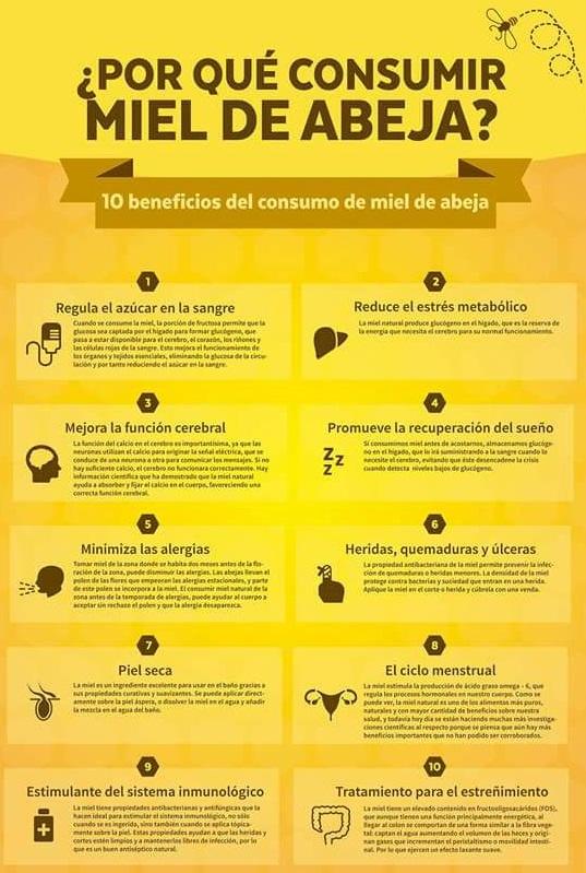 beneficios de la miel al ingerirla